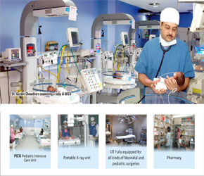 Pediatric Hospital Punjab, Kids Hospital, Neonatal Care for Parents, Neonatal Care for Babies, Neonatal care for twins, Newborn care for infants, Children hospital Punjab in India.